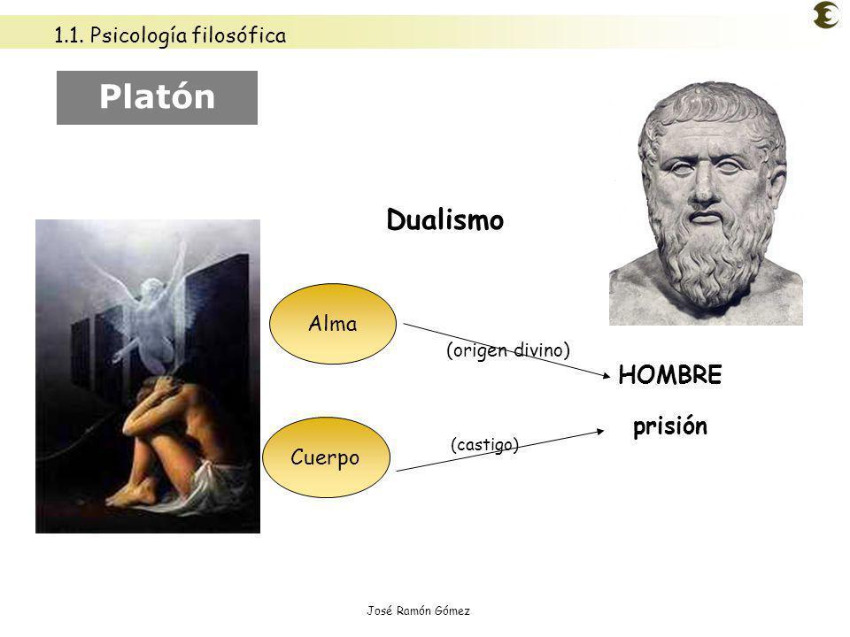 José Ramón Gómez Platón Dualismo 1.1. Psicología filosófica Alma Cuerpo HOMBRE (origen divino) (castigo) prisión