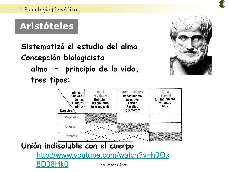 José Ramón Gómez Características 1.Es una ciencia experimental 2.Es una ciencia ecléctica 3.Opera con diferentes niveles de análisis 4.Diferentes concepciones 4.Diferentes concepciones según la idea de naturaleza humana y de las formas de conocimiento 2.