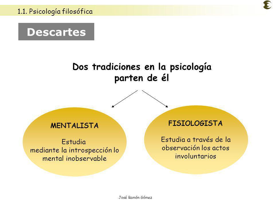 José Ramón Gómez Dos tradiciones en la psicología parten de él MENTALISTA Estudia mediante la introspección lo mental inobservable FISIOLOGISTA Estudi