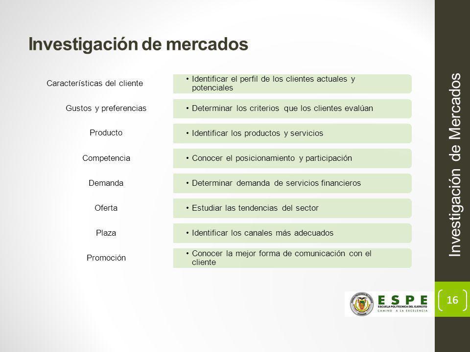 16 Investigación de mercados Investigación de Mercados