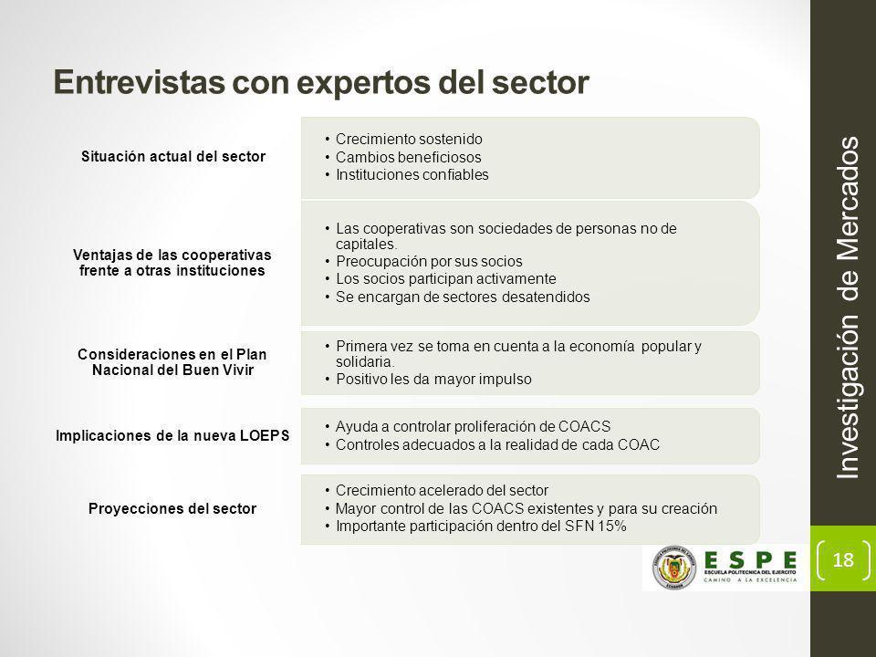 18 Entrevistas con expertos del sector Investigación de Mercados