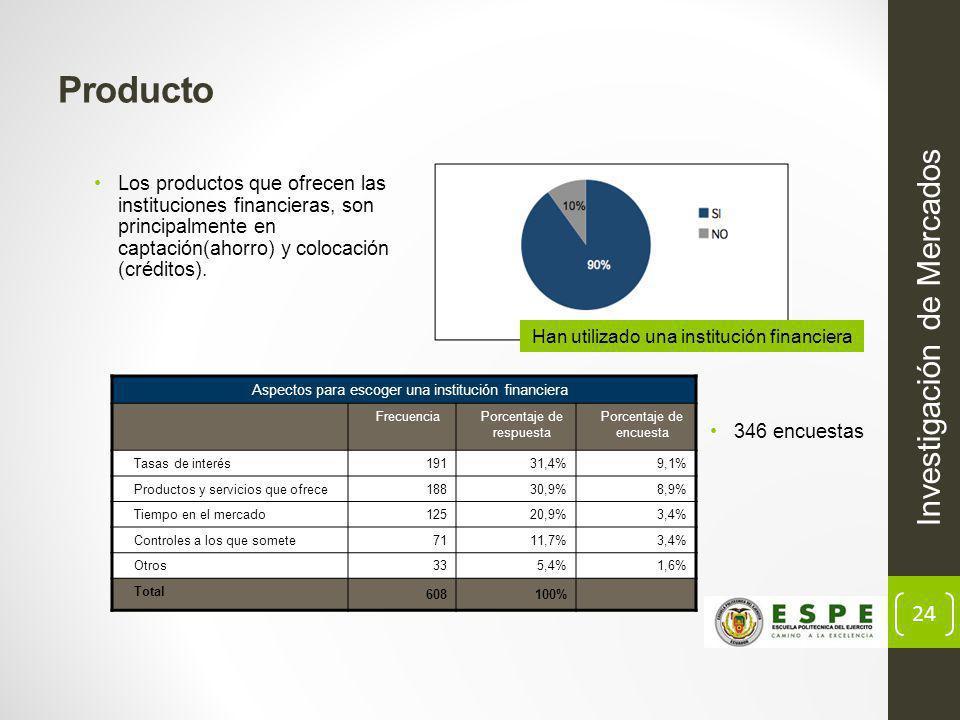 24 Producto Los productos que ofrecen las instituciones financieras, son principalmente en captación(ahorro) y colocación (créditos).