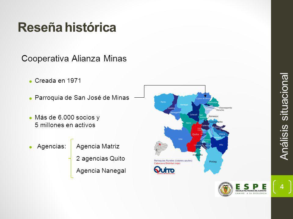 4 Reseña histórica Cooperativa Alianza Minas Análisis situacional Creada en 1971 Parroquia de San José de Minas Agencias: 2 agencias Quito Agencia Matriz Agencia Nanegal Más de 6.000 socios y 5 millones en activos