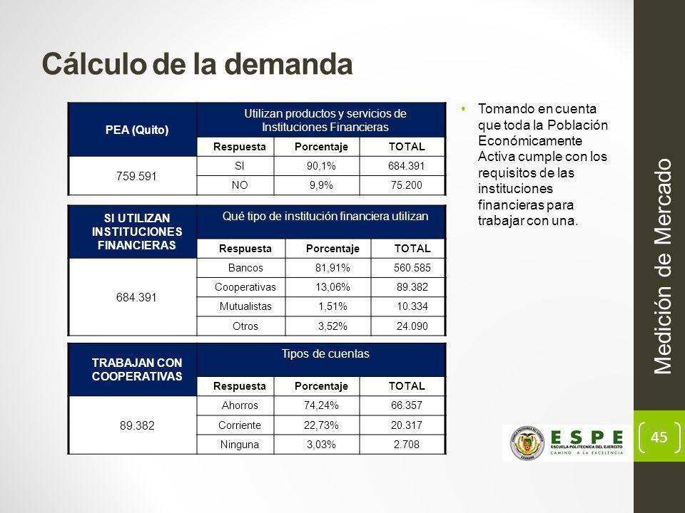 45 Cálculo de la demanda Medición de Mercado Tomando en cuenta que toda la Población Económicamente Activa cumple con los requisitos de las instituciones financieras para trabajar con una.