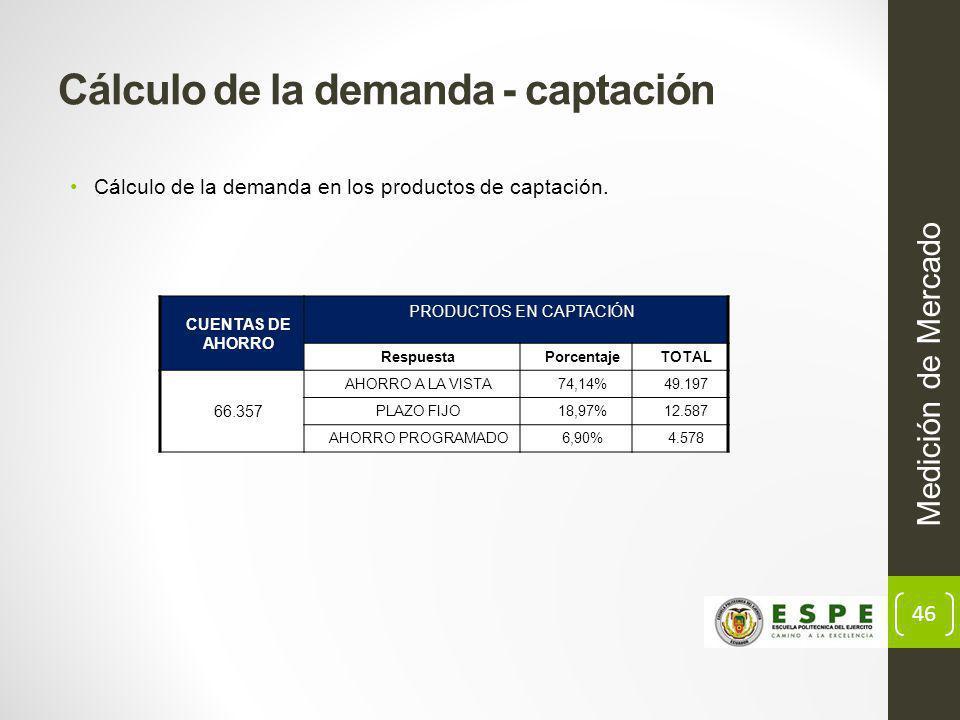 46 Medición de Mercado Cálculo de la demanda - captación Cálculo de la demanda en los productos de captación.