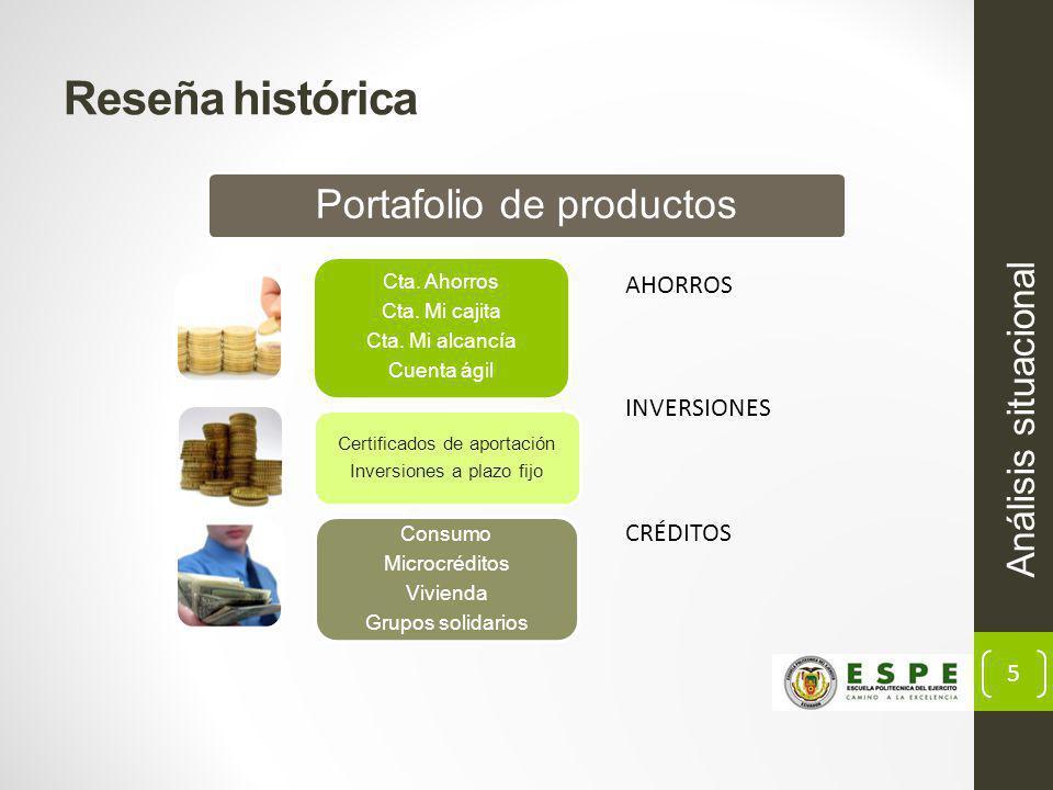 5 Reseña histórica Análisis situacional AHORROS INVERSIONES CRÉDITOS