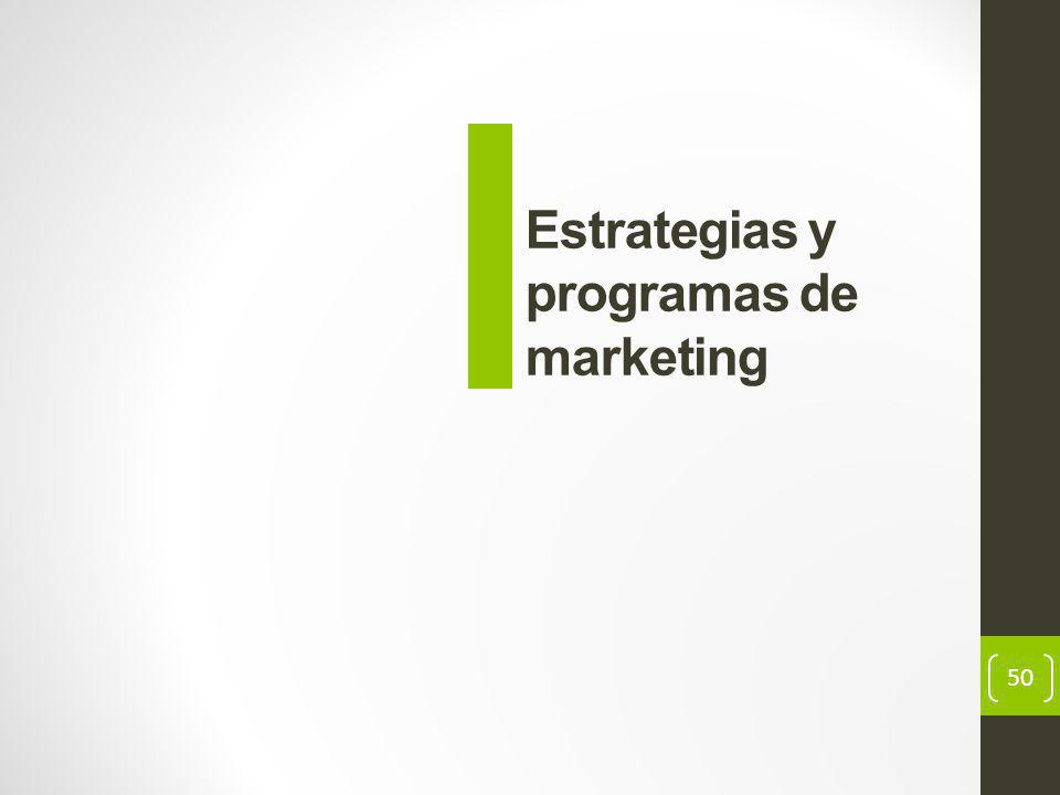 50 Estrategias y programas de marketing