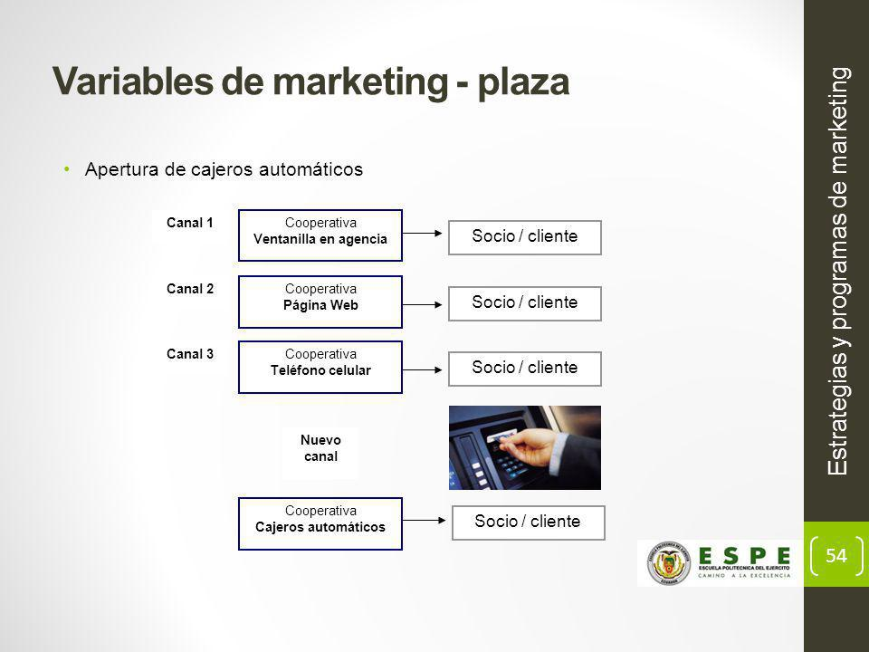 54 Estrategias y programas de marketing Variables de marketing - plaza Apertura de cajeros automáticos Cooperativa Ventanilla en agencia Socio / clien