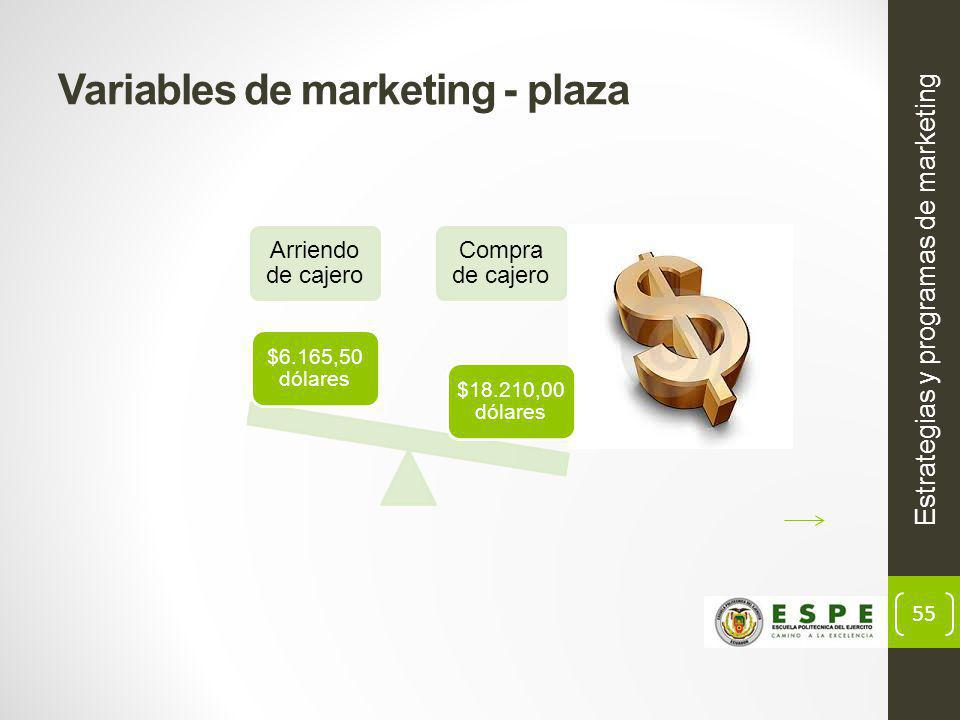 55 Estrategias y programas de marketing Variables de marketing - plaza