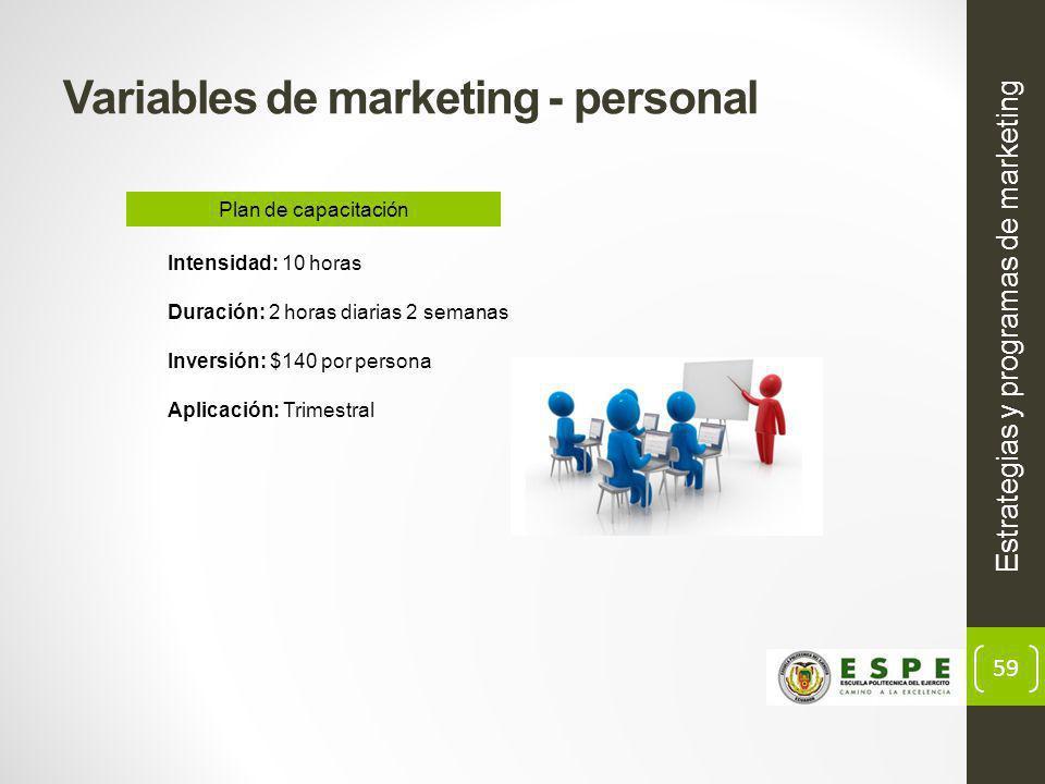 59 Variables de marketing - personal Intensidad: 10 horas Duración: 2 horas diarias 2 semanas Inversión: $140 por persona Aplicación: Trimestral Estrategias y programas de marketing Plan de capacitación