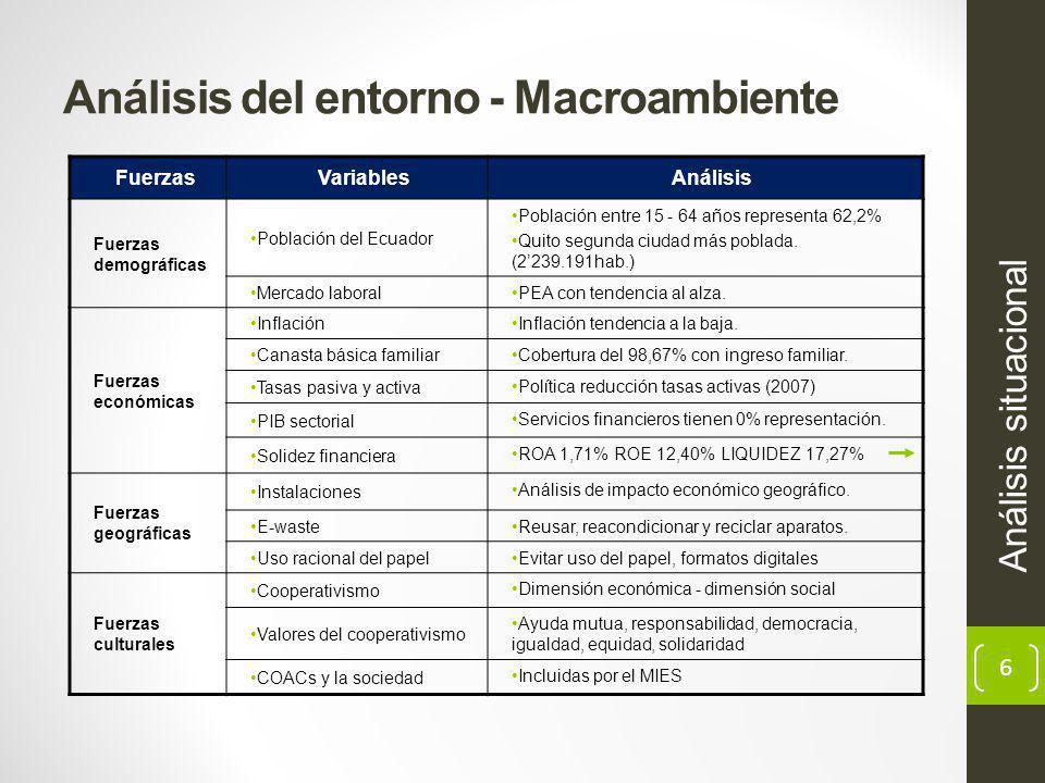 6 Análisis del entorno - Macroambiente Análisis situacional FuerzasVariablesAnálisis Fuerzas demográficas Población del Ecuador Población entre 15 - 64 años representa 62,2% Quito segunda ciudad más poblada.