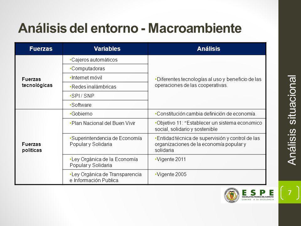 8 Análisis del entorno - Microambiente Análisis situacional FuerzasVariablesAnálisis Competidores Subsistema de cooperativas 1.045 cooperativas de ahorro y crédito Socios declarados 4,6 millones.