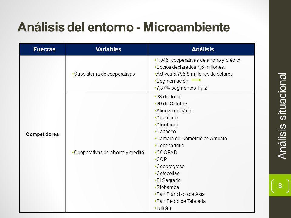 49 Medición de Mercado Mercado potencial Mercado potencial en captaciones para el producto de ahorro programado.