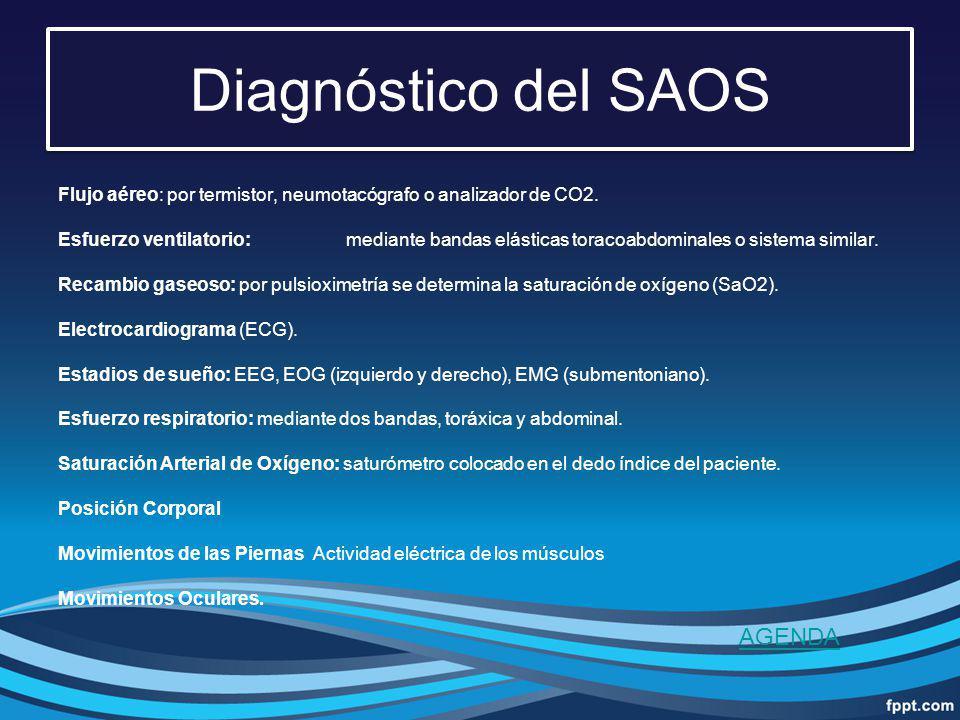 Diagnóstico del SAOS Flujo aéreo: por termistor, neumotacógrafo o analizador de CO2. Esfuerzo ventilatorio: mediante bandas elásticas toracoabdominale