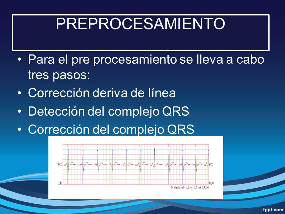 PREPROCESAMIENTO Para el pre procesamiento se lleva a cabo tres pasos: Corrección deriva de línea Detección del complejo QRS Corrección del complejo Q