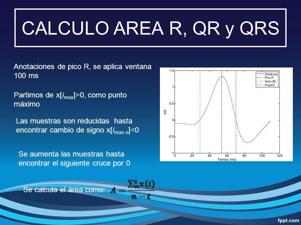 CALCULO AREA R, QR y QRS Anotaciones de pico R, se aplica ventana 100 ms Partimos de x[i max ]>0, como punto máximo Las muestras son reducidas hasta e