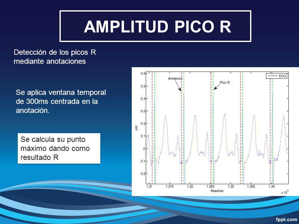 AMPLITUD PICO R Detección de los picos R mediante anotaciones Se aplica ventana temporal de 300ms centrada en la anotación. Se calcula su punto máximo