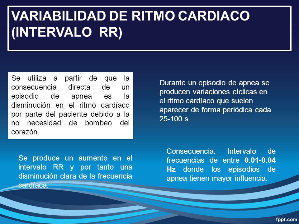 VARIABILIDAD DE RITMO CARDIACO (INTERVALO RR) Se utiliza a partir de que la consecuencia directa de un episodio de apnea es la disminución en el ritmo