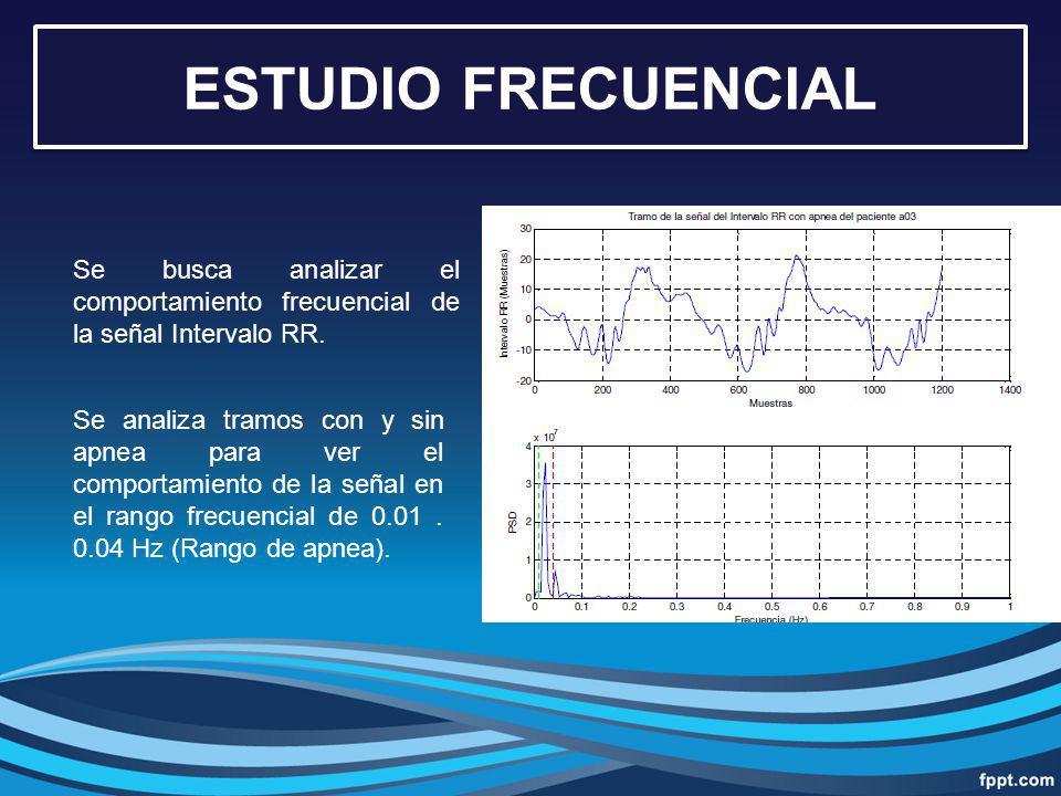 ESTUDIO FRECUENCIAL Se busca analizar el comportamiento frecuencial de la señal Intervalo RR. Se analiza tramos con y sin apnea para ver el comportami
