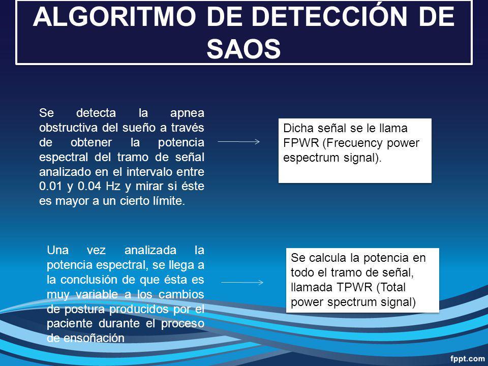 Se obtiene la potencia relativa en la banda entre 0.01 y 0.04 Hz, llamada DPWR (differential power espectrum signal) El valor límite de DPWR utilizado para diferenciar tramos con y sin apnea es de un 40 %.