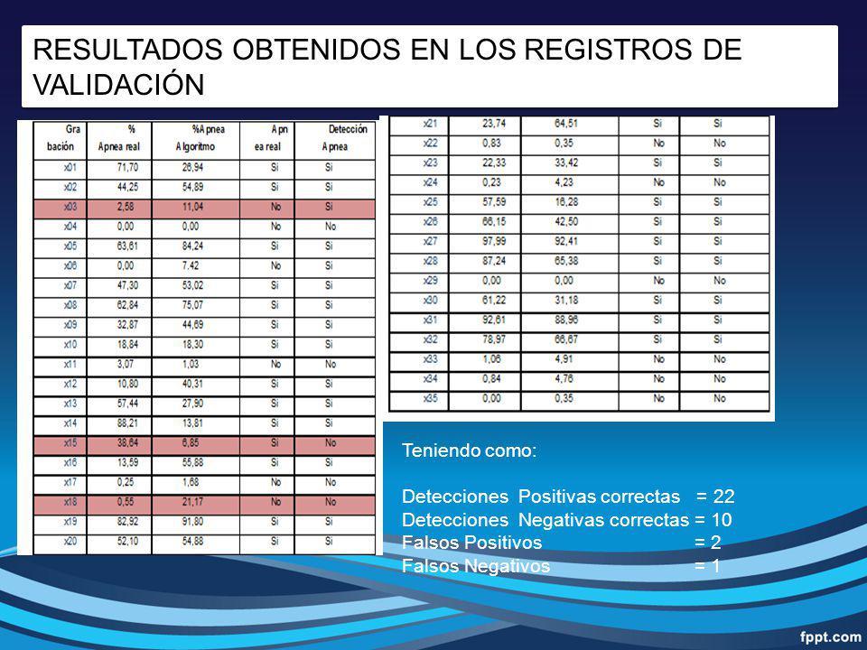 ANÁLISIS BIOESTADÍSTICO DE VALIDACIÓN DEL ALGORITMO AGENDA