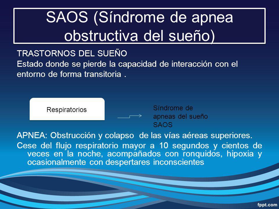 SAOS (Síndrome de apnea obstructiva del sueño) TRASTORNOS DEL SUEÑO Estado donde se pierde la capacidad de interacción con el entorno de forma transit