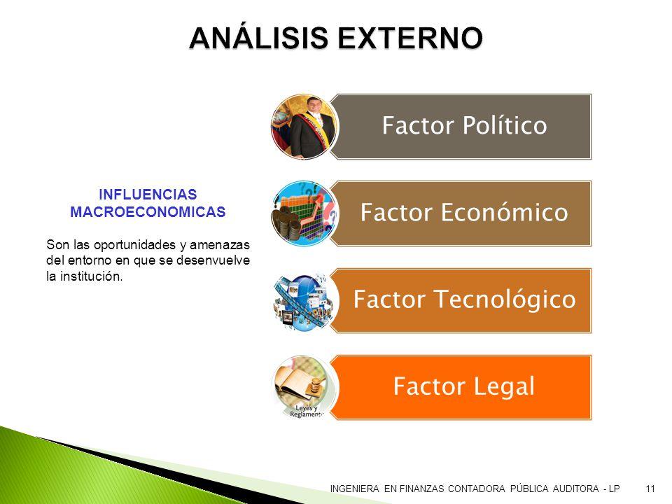 11 Factor Político Factor Económico Factor Tecnológico Factor Legal INFLUENCIAS MACROECONOMICAS Son las oportunidades y amenazas del entorno en que se