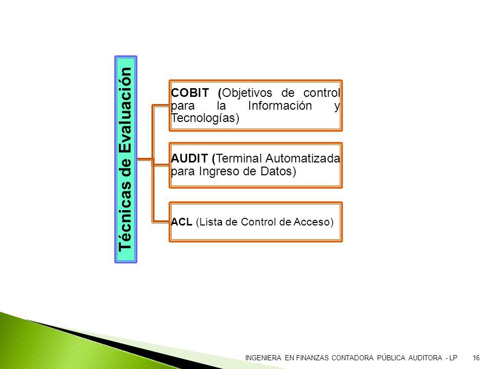 16INGENIERA EN FINANZAS CONTADORA PÚBLICA AUDITORA - LP Técnicas de Evaluación COBIT (Objetivos de control para la Información y Tecnologías) AUDIT (T