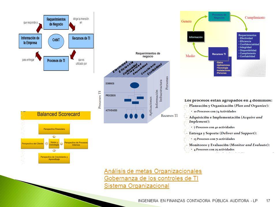 17INGENIERA EN FINANZAS CONTADORA PÚBLICA AUDITORA - LP Análisis de metas Organizacionales Gobernanza de los controles de TI Sistema Organizacional