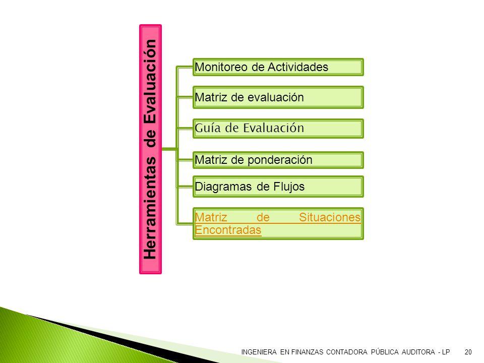 20INGENIERA EN FINANZAS CONTADORA PÚBLICA AUDITORA - LP Herramientas de Evaluación Monitoreo de Actividades Matriz de evaluación Guía de Evaluación Ma