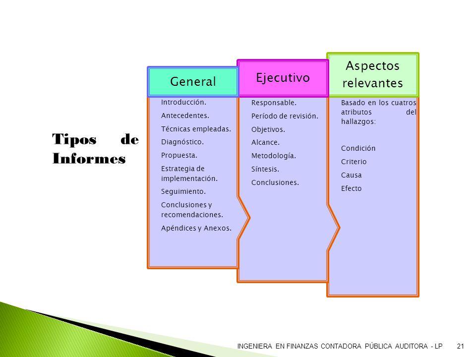 Tipos de Informes 21INGENIERA EN FINANZAS CONTADORA PÚBLICA AUDITORA - LP Basado en los cuatros atributos del hallazgos: Condición Criterio Causa Efec