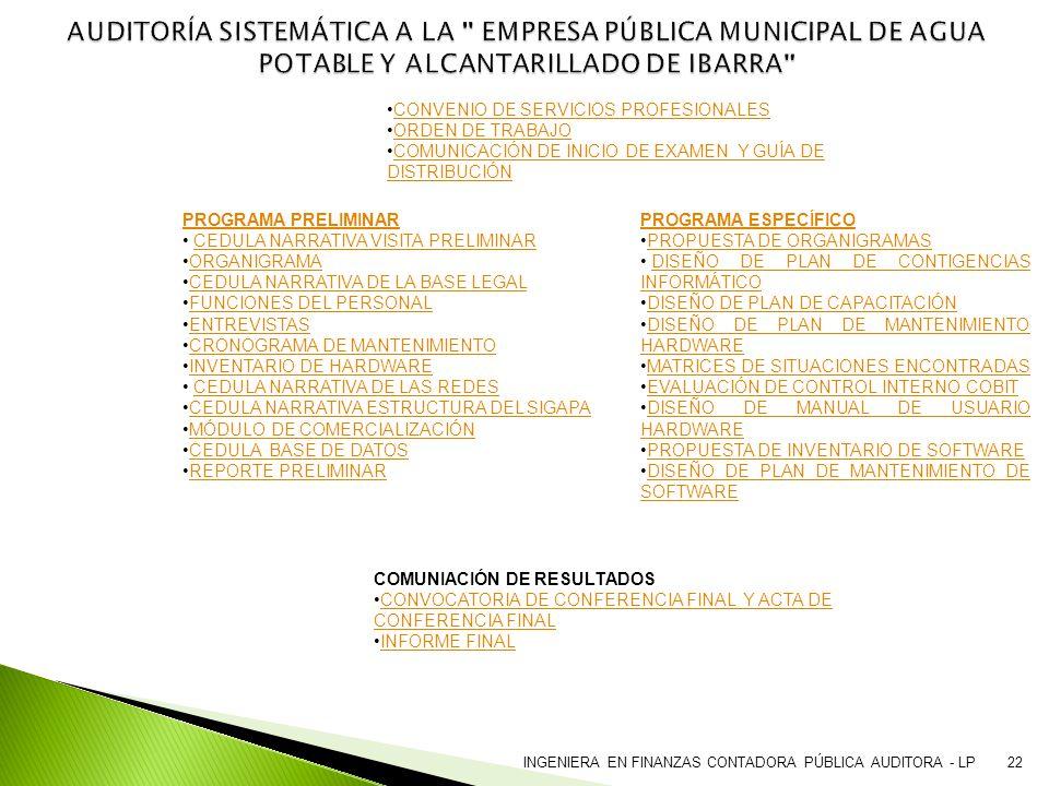 INGENIERA EN FINANZAS CONTADORA PÚBLICA AUDITORA - LP22 CONVENIO DE SERVICIOS PROFESIONALES ORDEN DE TRABAJO COMUNICACIÓN DE INICIO DE EXAMEN Y GUÍA D