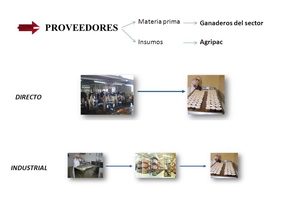 PROVEEDORES Materia prima Ganaderos del sector AgripacInsumos DIRECTO INDUSTRIAL
