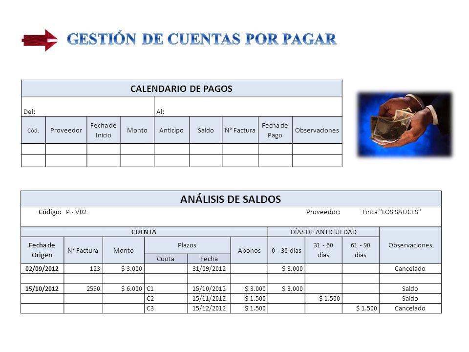 CALENDARIO DE PAGOS Del: Al: Cód.