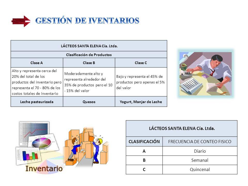 LÁCTEOS SANTA ELENA Cía.Ltda.