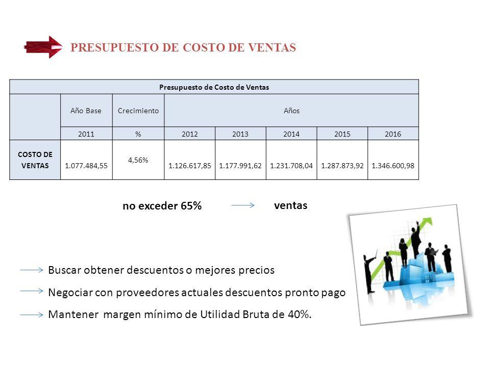 PRESUPUESTO DE COSTO DE VENTAS Presupuesto de Costo de Ventas Año BaseCrecimientoAños 2011%20122013201420152016 COSTO DE VENTAS 1.077.484,55 4,56% 1.126.617,85 1.177.991,62 1.231.708,04 1.287.873,92 1.346.600,98 no exceder 65% Buscar obtener descuentos o mejores precios Negociar con proveedores actuales descuentos pronto pago Mantener margen mínimo de Utilidad Bruta de 40%.