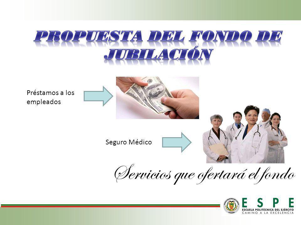 Servicios que ofertará el fondo Préstamos a los empleados Seguro Médico