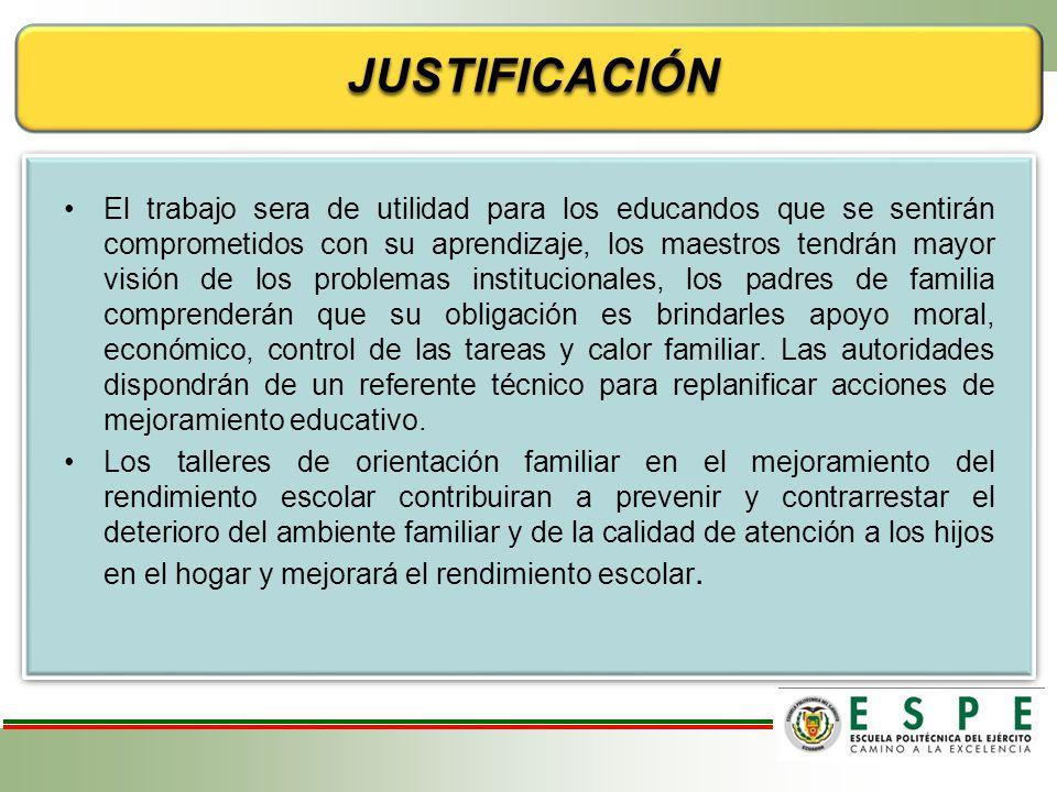 Tabla No.2 País de radicación padres de familia Elaborado por: Johanna Galarza T.