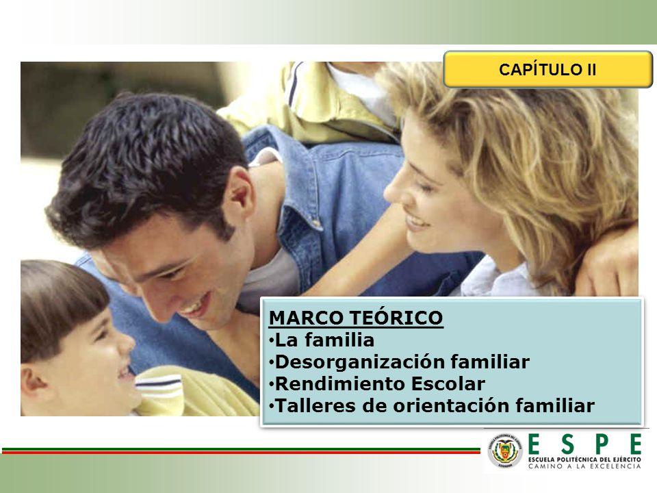 CAPÍTULO II MARCO TEÓRICO La familia Desorganización familiar Rendimiento Escolar Talleres de orientación familiar MARCO TEÓRICO La familia Desorganización familiar Rendimiento Escolar Talleres de orientación familiar