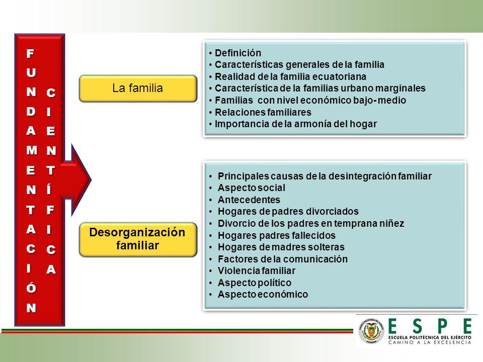 CAPÍTULO II MARCO TEÓRICO La familia Desorganización familiar Rendimiento Escolar Talleres de orientación familiar MARCO TEÓRICO La familia Desorganiz