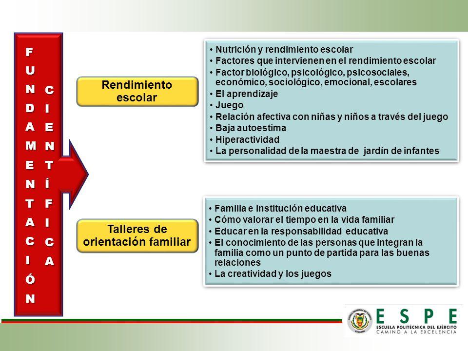 La familia Desorganización familiar Definición Características generales de la familia Realidad de la familia ecuatoriana Característica de la familia