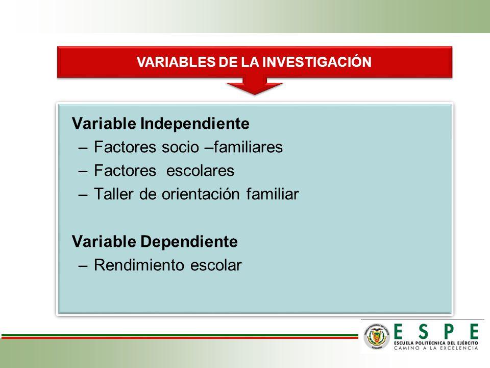 Variable Independiente –Factores socio –familiares –Factores escolares –Taller de orientación familiar Variable Dependiente –Rendimiento escolar VARIABLES DE LA INVESTIGACIÓN