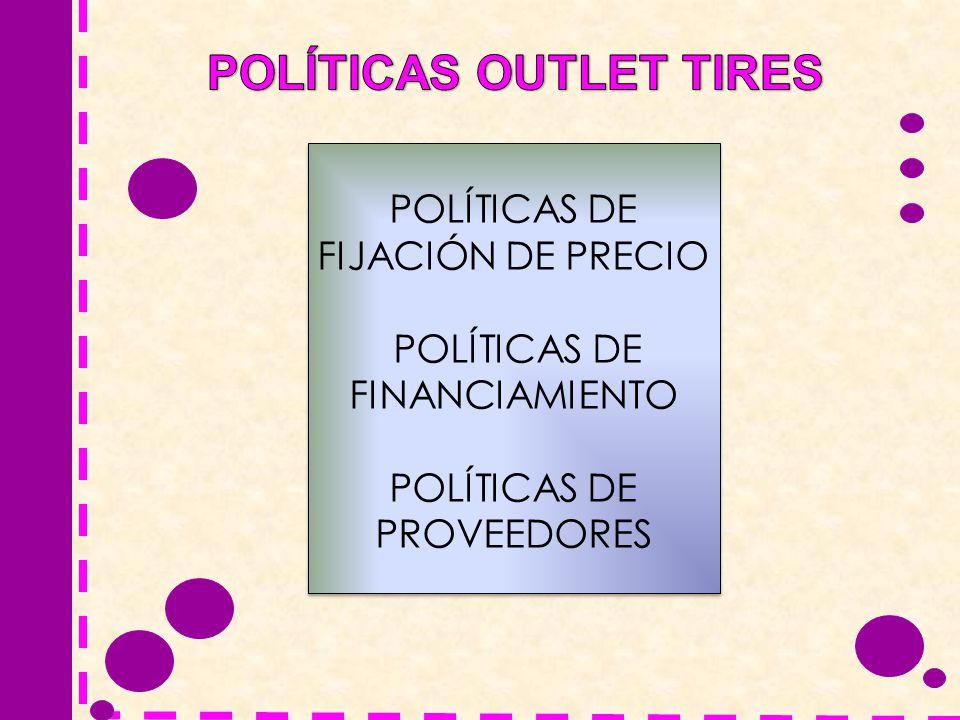 POLÍTICAS DE FIJACIÓN DE PRECIO POLÍTICAS DE FINANCIAMIENTO POLÍTICAS DE PROVEEDORES