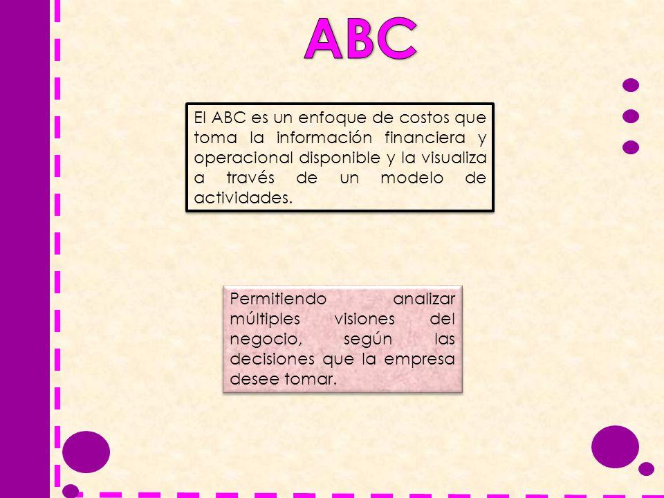 El ABC es un enfoque de costos que toma la información financiera y operacional disponible y la visualiza a través de un modelo de actividades. Permit