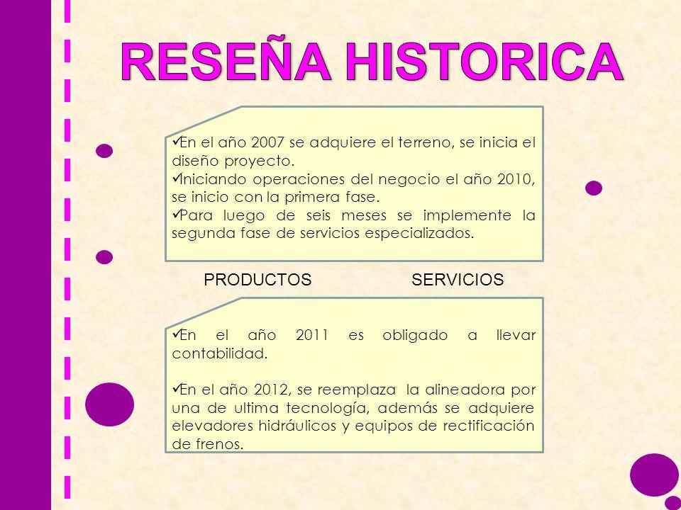 En el año 2007 se adquiere el terreno, se inicia el diseño proyecto. Iniciando operaciones del negocio el año 2010, se inicio con la primera fase. Par