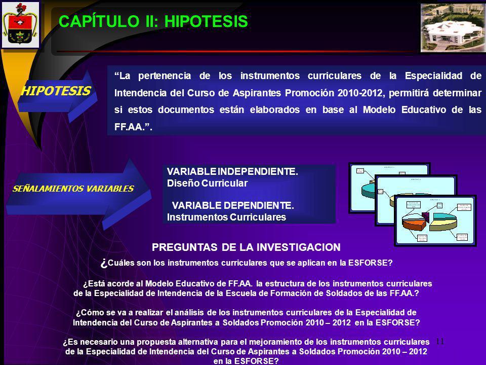 11 CAPÍTULO II: HIPOTESIS La pertenencia de los instrumentos curriculares de la Especialidad de Intendencia del Curso de Aspirantes Promoción 2010-201