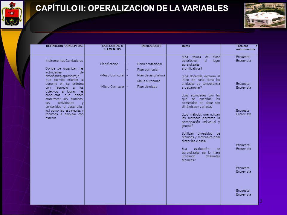 13 CAPÍTULO II: OPERALIZACION DE LA VARIABLES DEFINICIÓN CONCEPTUALCATEGORÍAS O ELEMENTOS INDICADORESItemsTécnicas e instrumentos Instrumentos Curricu