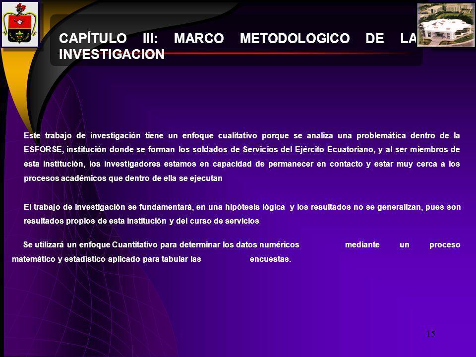 15 CAPÍTULO III: MARCO METODOLOGICO DE LA INVESTIGACION Este trabajo de investigación tiene un enfoque cualitativo porque se analiza una problemática