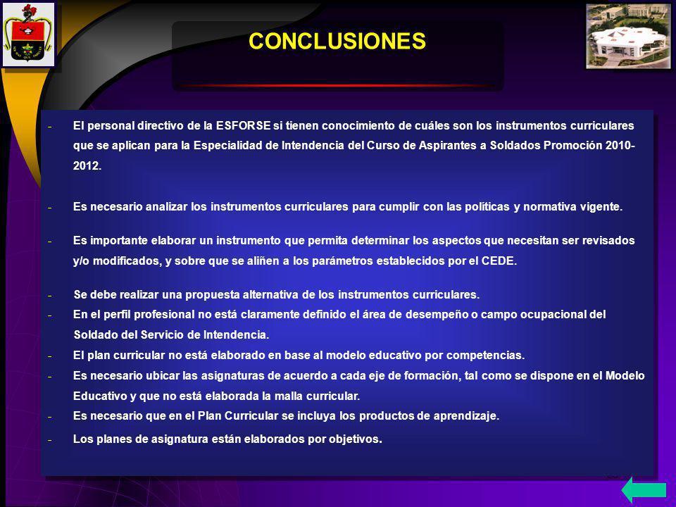 16 CONCLUSIONES -El personal directivo de la ESFORSE si tienen conocimiento de cuáles son los instrumentos curriculares que se aplican para la Especia