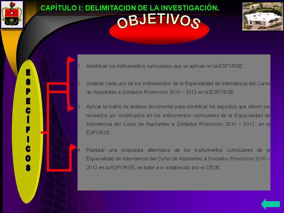8 CAPÍTULO II: MARCO TEORICO Z 2 *N*p z ² x P.Q.